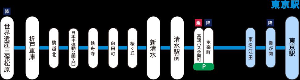 東京清水線