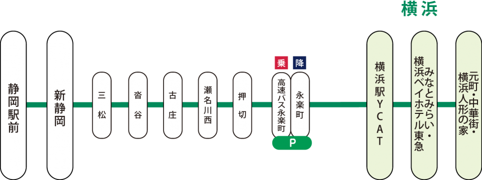 静岡横浜線