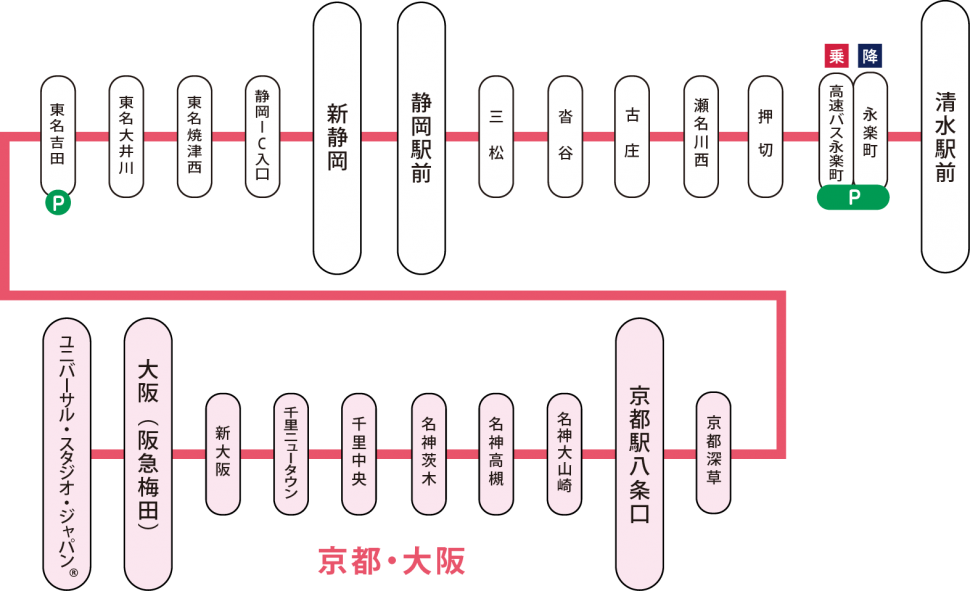 静岡大阪線