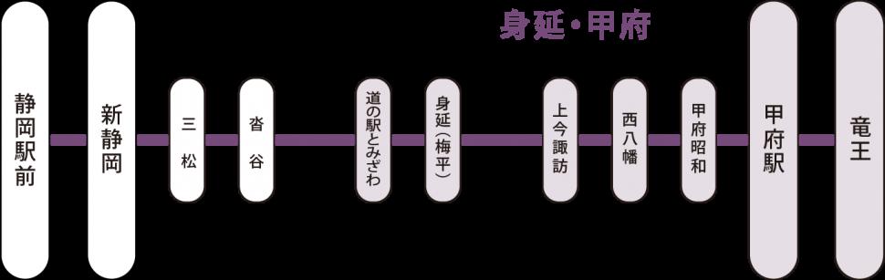 静岡甲府線