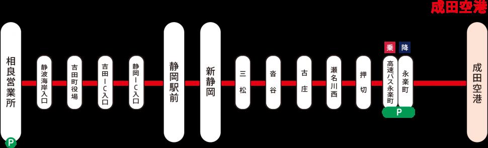 成田空港線