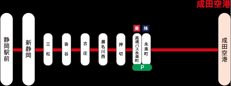 静岡成田空港線