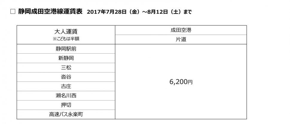 201707成田運賃表