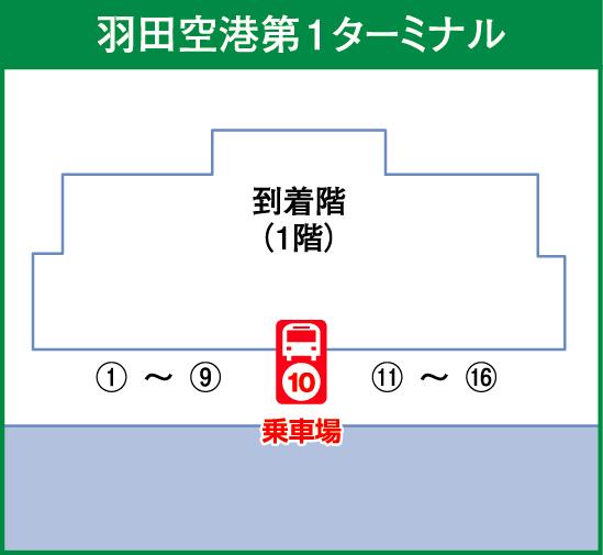 羽田第1ターミナル