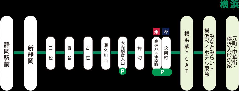 横浜_経路図