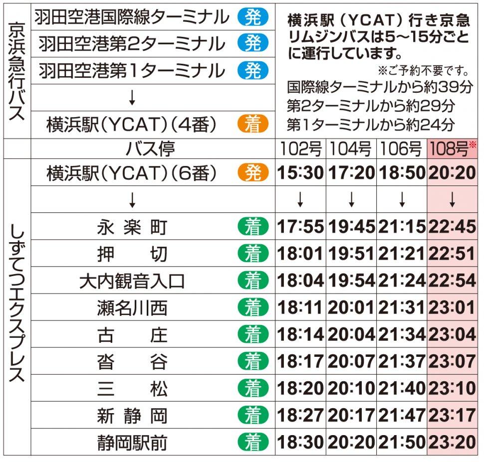 羽田空港→静岡
