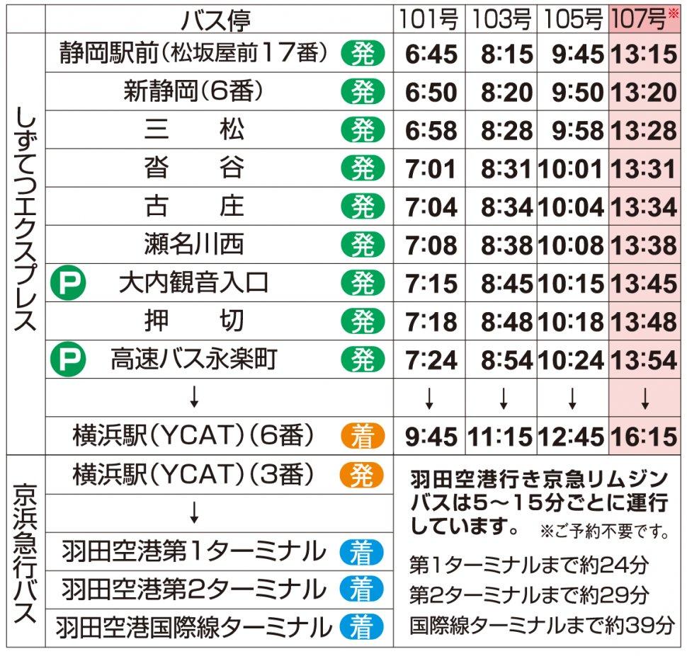 静岡→羽田空港