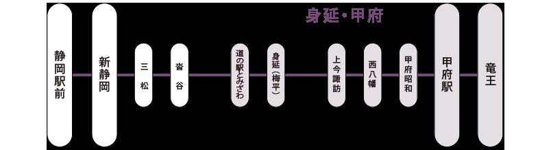 路線図_静岡甲府線
