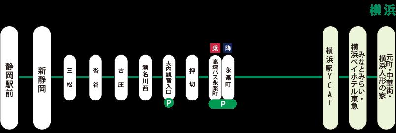 路線図_静岡横浜線