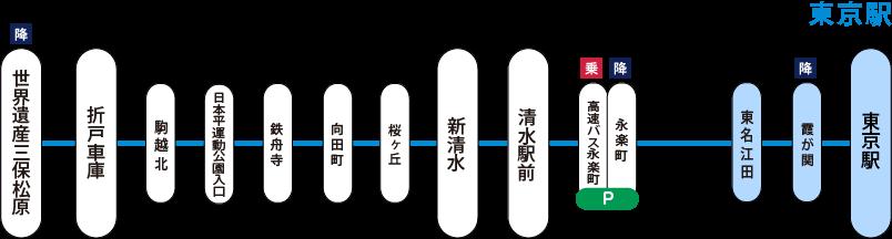 経路図_東京清水線
