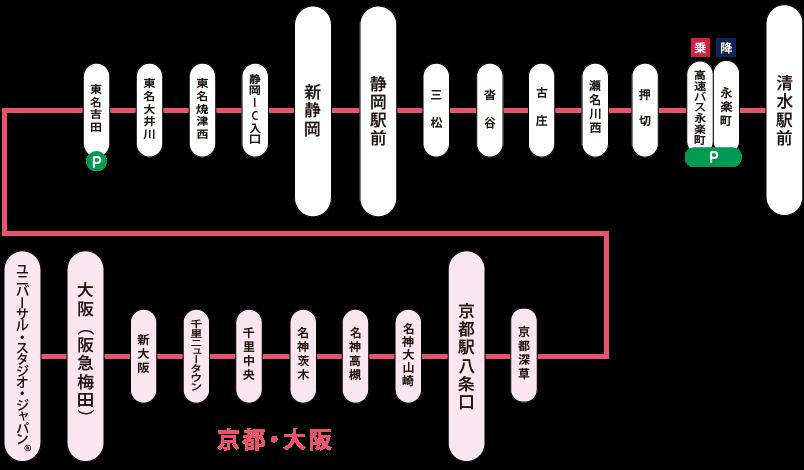 経路図_静岡大阪線