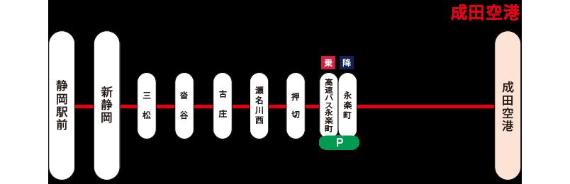 経路図_静岡成田空港線