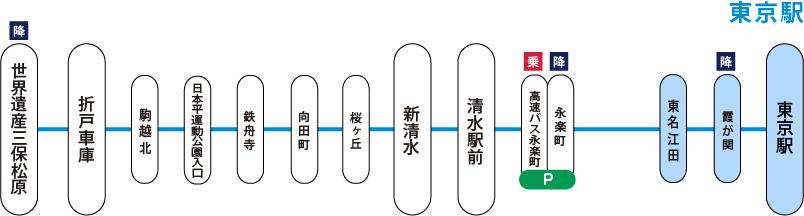 東京清水線路線図