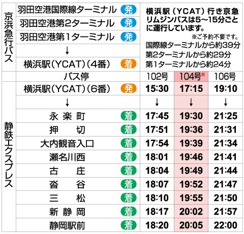 20190401羽田横浜発