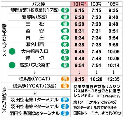 20190401羽田静岡発