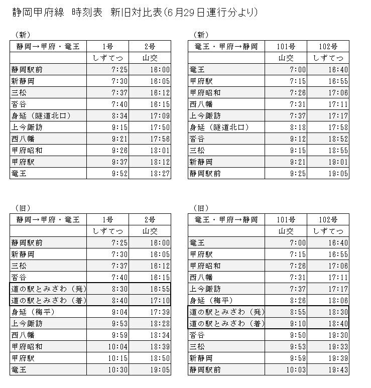 静岡甲府線:時刻表