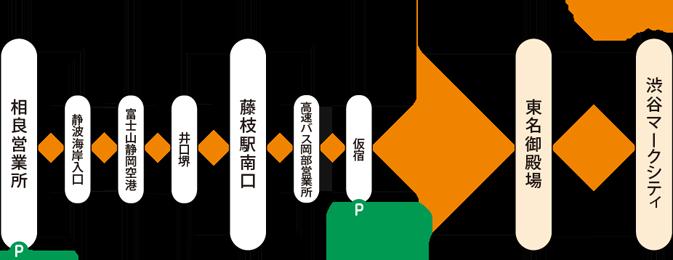 0624渋谷線