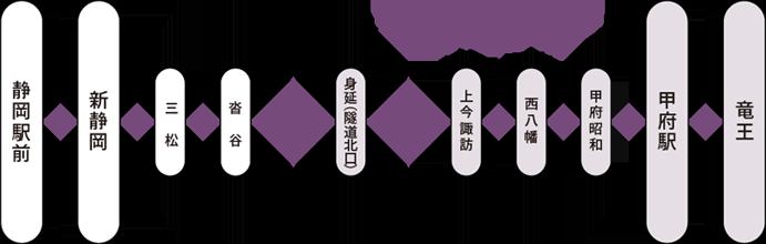 0624身延甲府線