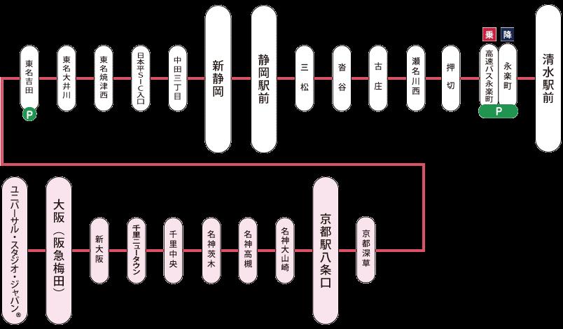 0914~静岡大阪線