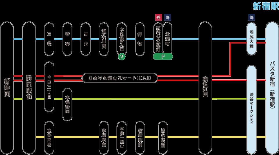 新宿路線図