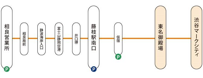 しずてつExpressのHP経路図1016