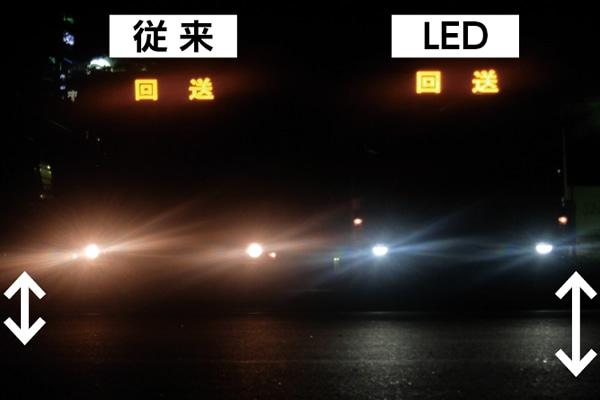 ヘッドライトのLED化