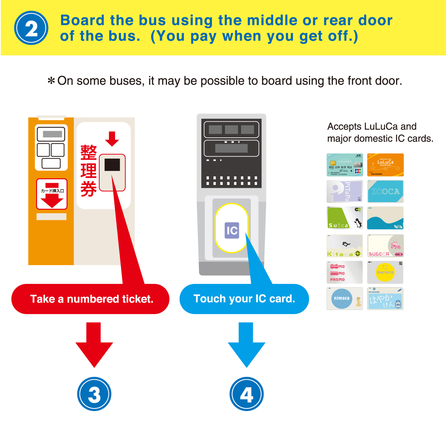 Board the bus using the middle or rear door of the bus.  (You pay when you get off.)
