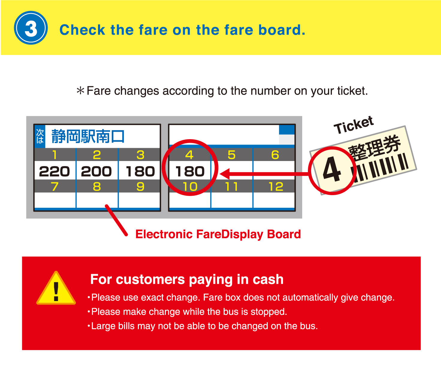 Check the fare on the fare board.