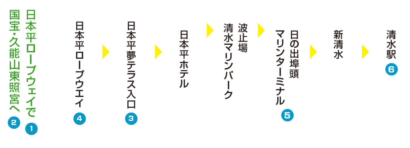 日本平シャトルバスコース