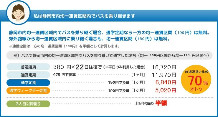 静岡市内均一運賃区間内でバスの乗り継ぎ