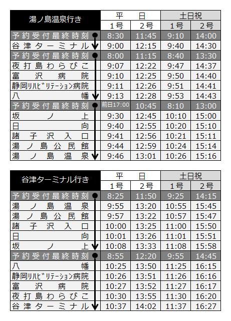 湯ノ島号 時刻表