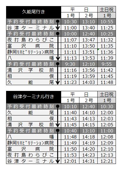 久能尾号 時刻表