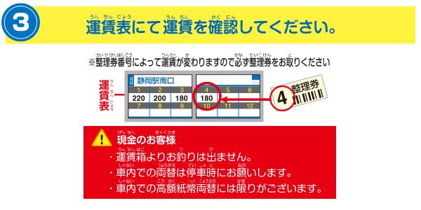 運賃表にて運賃を確認してください。