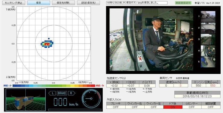 映像収録・動揺計測・走行データ計測(運転データリアルタイム表示)