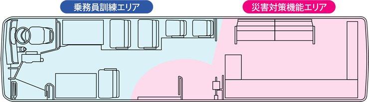 バスの車内図